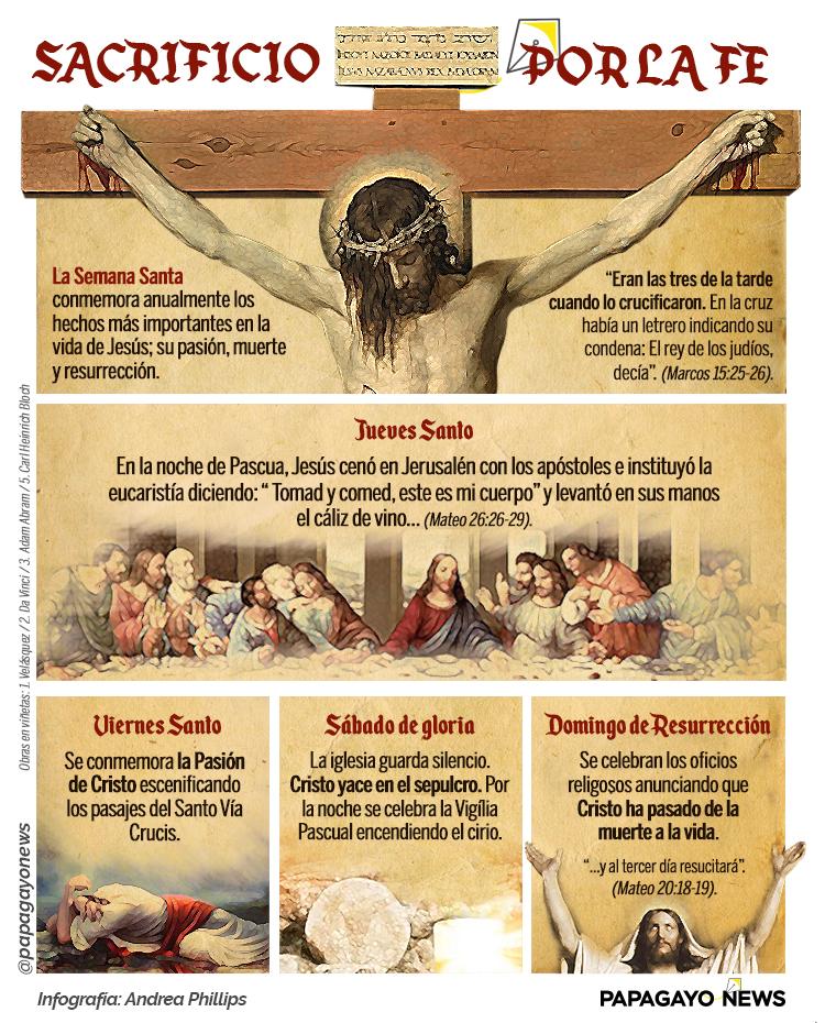 Info Semana Santa