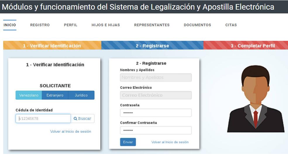 Conozca Cómo Legalizar Y Apostillar De Forma Electrónica En Venezuela O El Extranjero Papagayo News