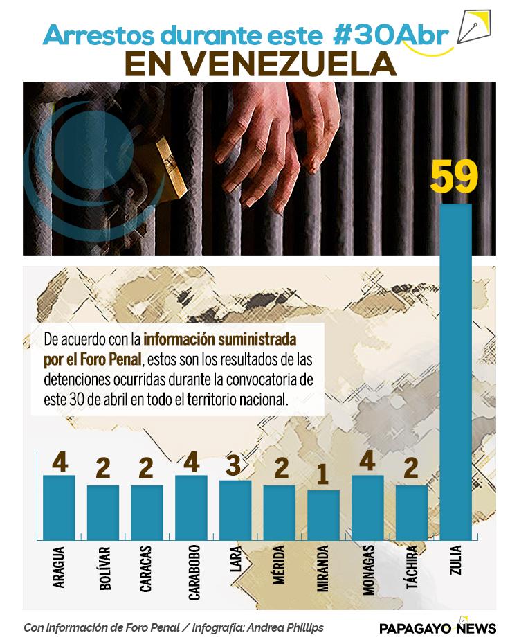 Info Foro Penal - Operación Libertad