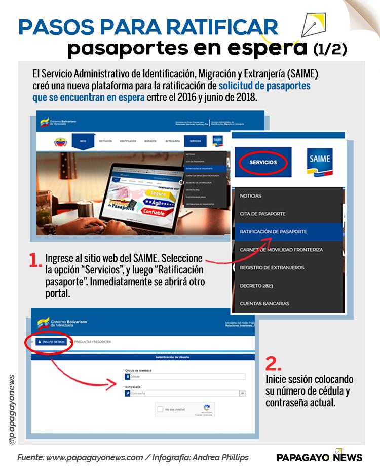 Info Ratificación pasaporte