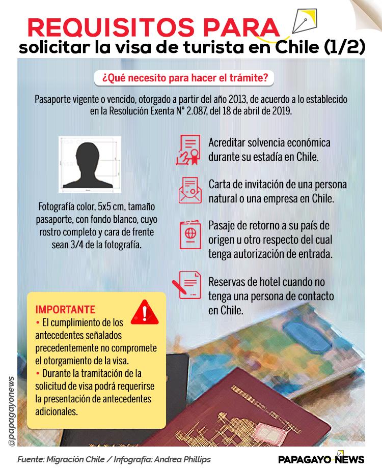 Info Visa Turista Chile
