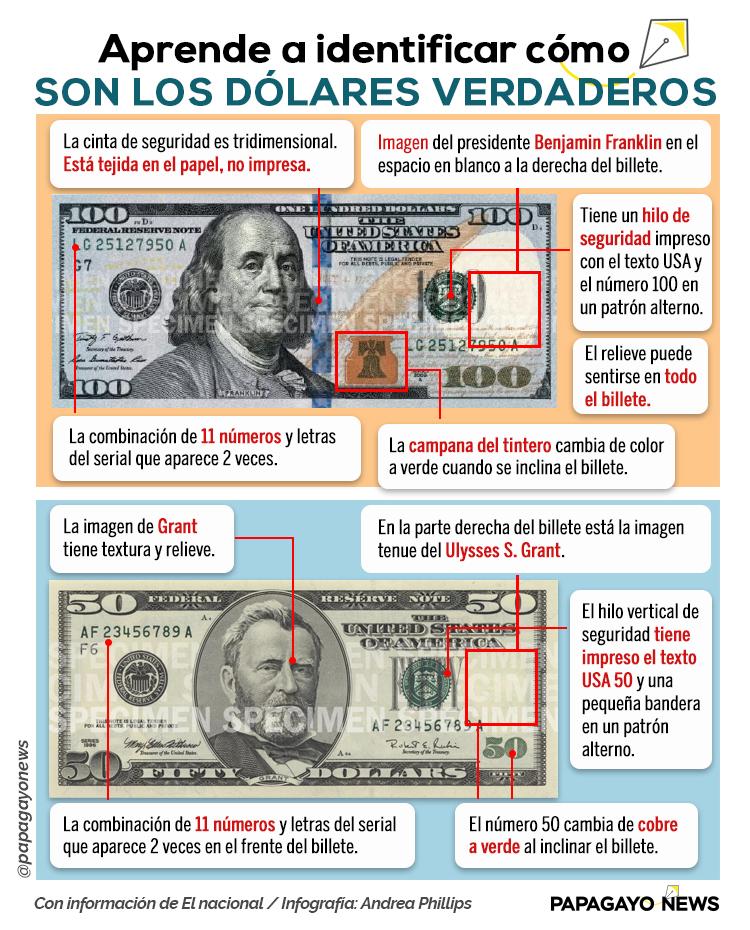 Info billetes