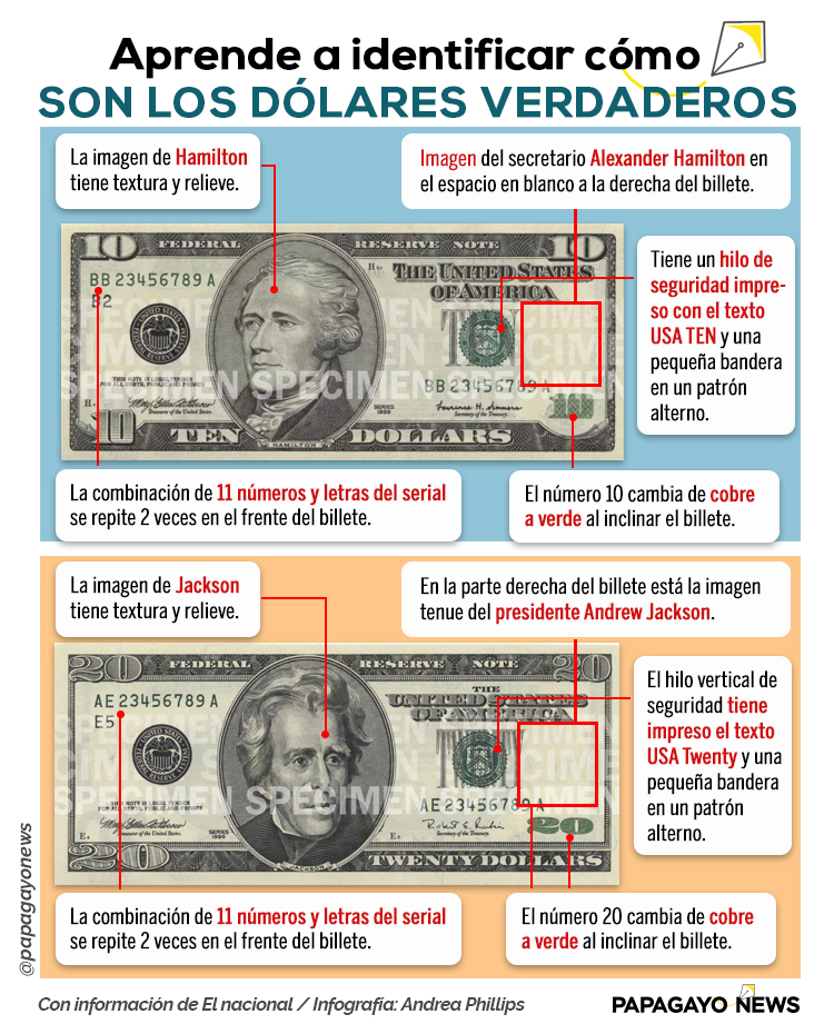 Info billetes1