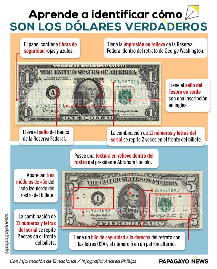 Info billetes2